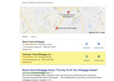 Home Mortgages SEO